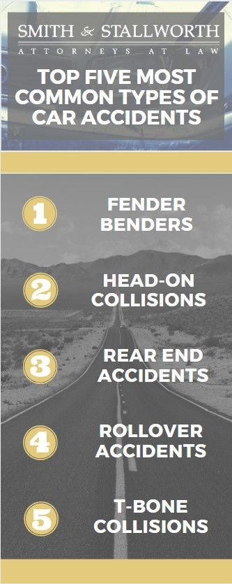 5 Common Types of Accidents